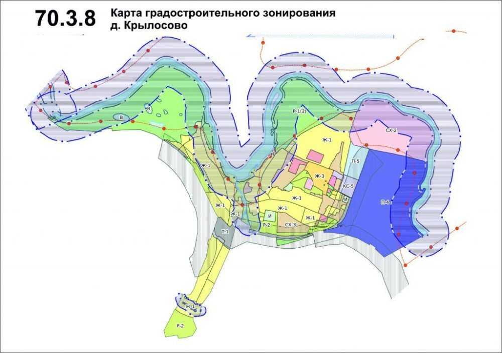Документы территориального землепользования и застройки