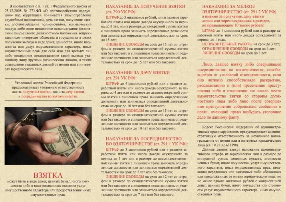 Памятка «Что нужно знать о коррупции»