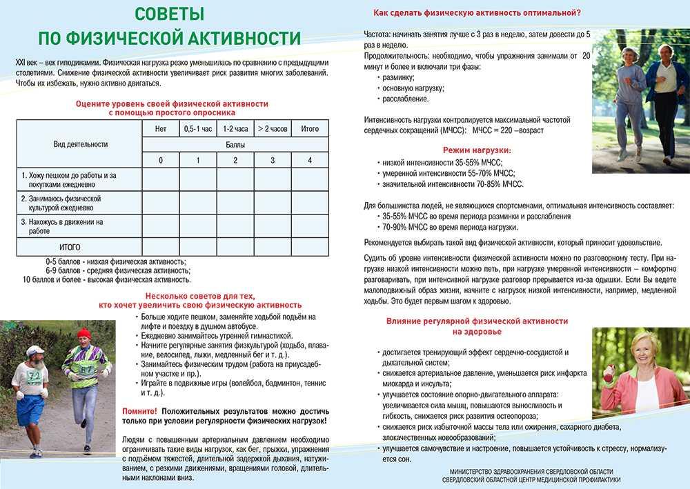 5a5e65083339 Здравоохранение   Городской округ Первоуральск   Официальный сайт