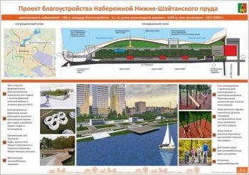 Подведены итоги рейтингового голосования за проект территории, которая будет благоустроена в Первоуральске в этом году