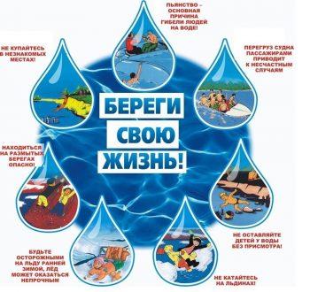 ПАМЯТКА. Правила поведения на воде.