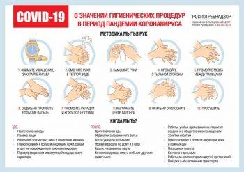 Роспотребнадзорнапоминает о значимости личной гигиены в период пандемииCOVID-19