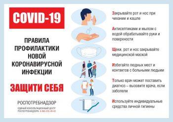 На утро 6 июля в Первоуральске более 300 подтвержденных случаев COVID-19