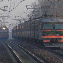 Детский травматизм на железной дороге